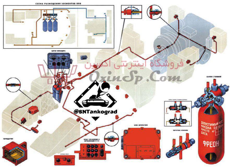 سیستم اطفاء حریق در تانک