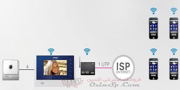 اتصال آیفون تصویری به موبایل از طریق Wifi