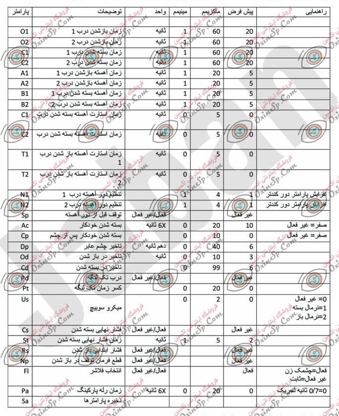 جدول تنظیمات