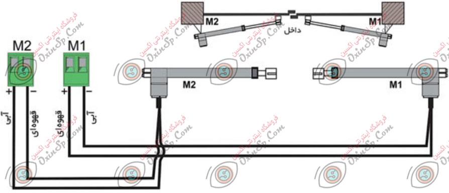 راهنمای نصب جک بریزی Conte 400-24V